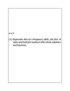 Texas Staar Lesson 4-4.9A