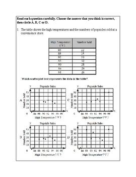 Texas Staar Lesson 4-5.9B