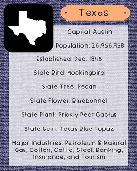 Texas State Facts and Symbols Class Decor, Government, Geography
