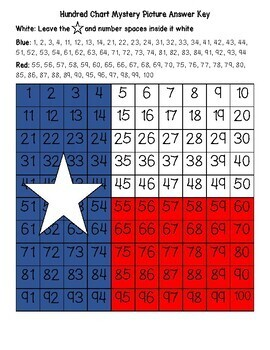 Texas State Symbols Hundred Chart Mystery Pictures with Number Cards