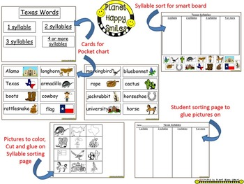 Texas Syllable Sort ~ smart board and student activity