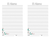 TEXAS SYMBOLS - SIMBOLOS DE TEXAS - Project and Writing Activity
