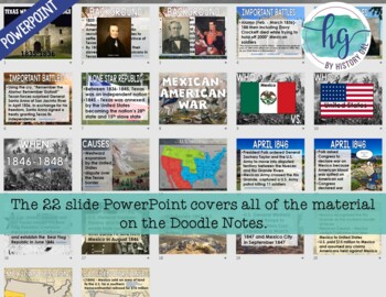 Texas War for Independence and the Mexican American War Graphic Notes