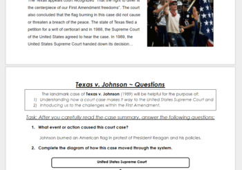 Texas v Johnson; The Supreme Court and First Amendment