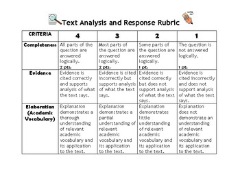 Text Analysis and Response Rubric