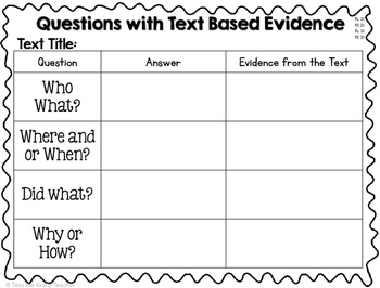Text Based Evidence Graphic Organizers Common Core, 3rd, 4th, 5th Any Passage