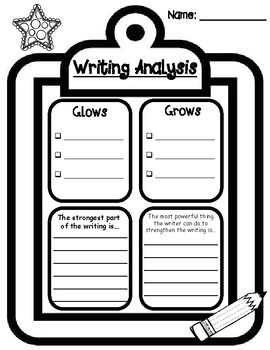 Text Based Literary and Informative Writing Analysis Checklists with Organizer