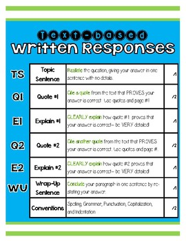 Text-Based Written Response Poster and Rubric Bundle