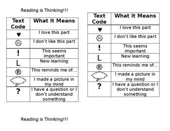 Text Coding Sheet