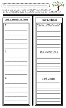 Text Comparison Chart: Prayer of the Woods & The Giving Tree