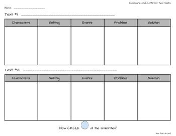 Text Comparison Graphic Organizers