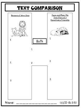 Text Comparison H-Chart for Because of Winn-Dixie and Owen and Mzee