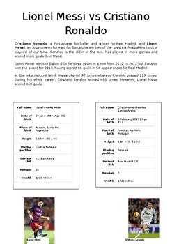Text: Comparison of Messi and Ronaldo