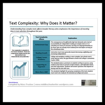 Text Complexity Overview & Resources for TNReady & Common Core
