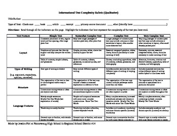Text Complexity Rubrics for Determining Qualitative Measures