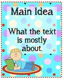 Text Comprehension Posters