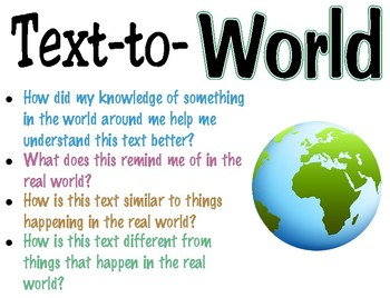 Text Connection Posters: Text to World