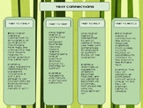 Text Connections Poster or Bookmarks