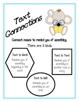 Text Connections (To Self, ... by Jamie Poore | Teachers Pay Teachers