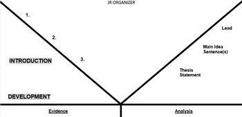 Text Dependent Analysis Essay Organizer-JR Organizer