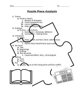 Text-Dependent Analysis Handout