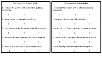 Text Dependent Analysis Rubric