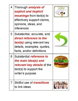 Text Dependent Analysis Rubric with pictures for Grades 4-8 PSSA (Chart Display)
