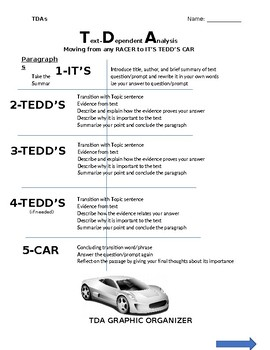 Text Dependent Analysis (TDA) Acronym (IT'S TEDD'S CAR) and Graphic Organizer