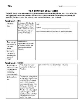 Text Dependent Analysis (TDA) Acronym (IT'S TEDD's CAR) & Graphic Organizer