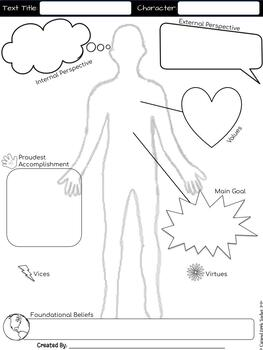Evidence Based Body Biography Project Pack