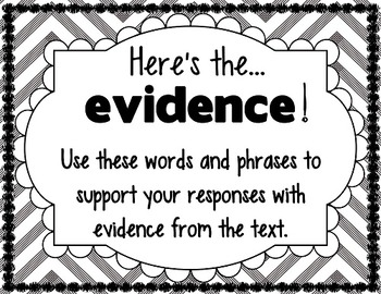Text Dependent Evidence Posters (TDQs & CCSS aligned)