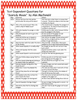 """Text Dependent Questions and Flashcards for """"Scaredy Mouse"""" by Alan MacDonald"""