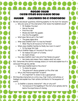 "Text Dependent Questions for ""Memoirs of a Goldfish"""