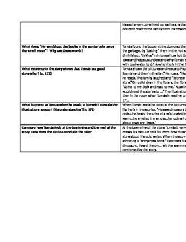 Text Dependent Questions for each story, Grade 2, Unit 2, Treasures (2009)