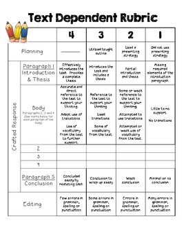 Text Dependent Response Rubric