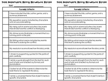 Text Dependent Story Strips: Apply Parts of Plot Knowledge Creatively!