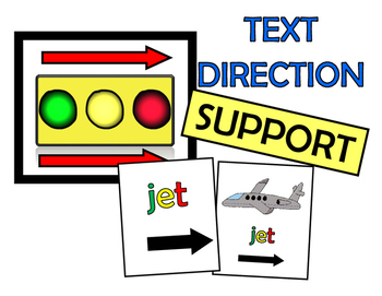 Text Direction Support