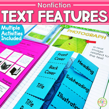 Text Features Posters Mini Cards Worksheet COMMON CORE ALIGNED