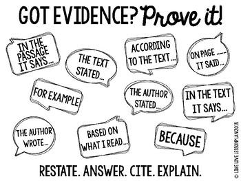 Text Evidence Bulletin Board Kit - R.A.C.E Strategy
