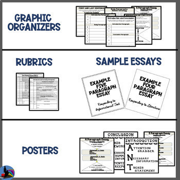 Text Based Evidence Writing: Step-by-Step Essay Lesson