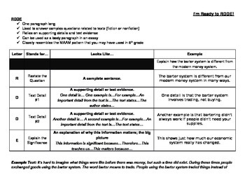 Text Evidence Reading Response Notes