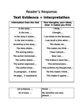 Text Evidence Sentence Starters English & Spanish