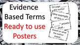 Text Evidence Terms (Posters)
