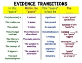 Text Evidence Transitions for Writing and Speaking