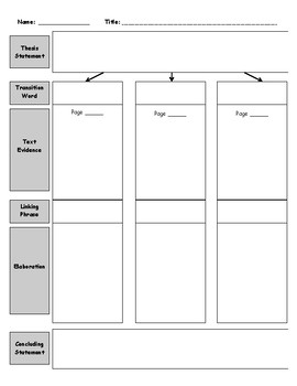Text Evidence and Elaboration Graphic Organizer