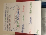Text Feature Anchor Chart