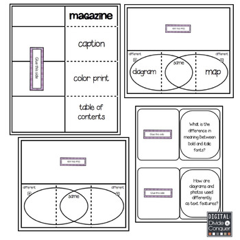 Text Feature Foldables. 20+ Styles!  Common Core Aligned