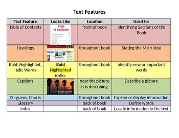 Text Feature - Graphic Organizer