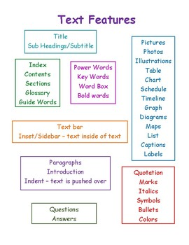 Text Features - 1 Page Student Reference