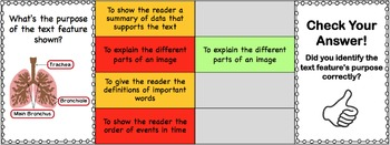 Nonfiction Text Features Activity: 54 Text Features Task Cards (Clip and Flip)